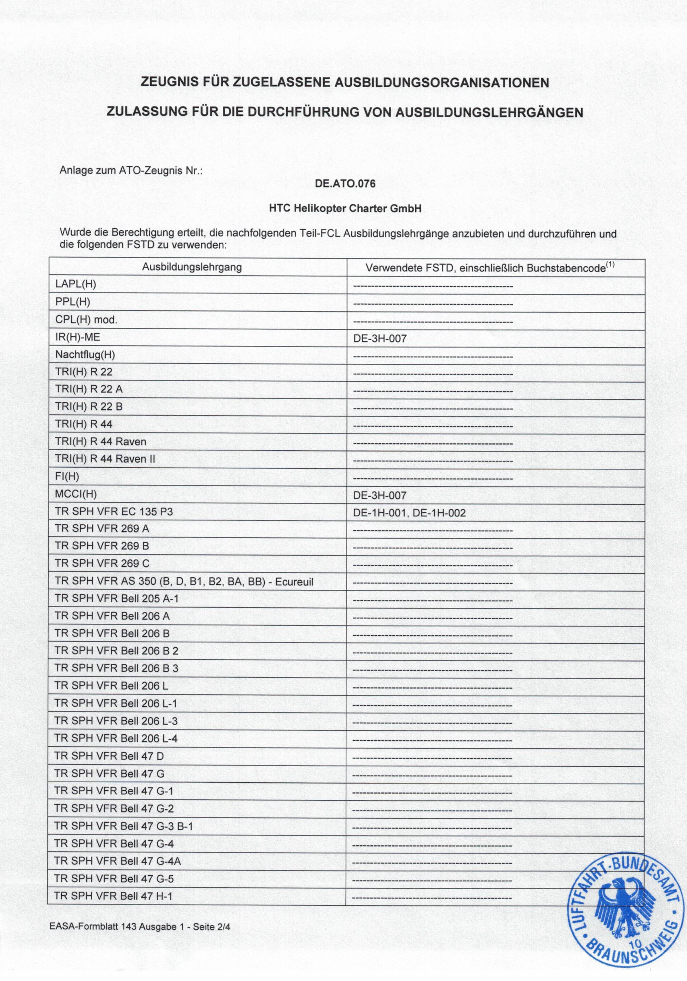 Genehmigung Musterberechtigung EC 135_Seite_2 (1)
